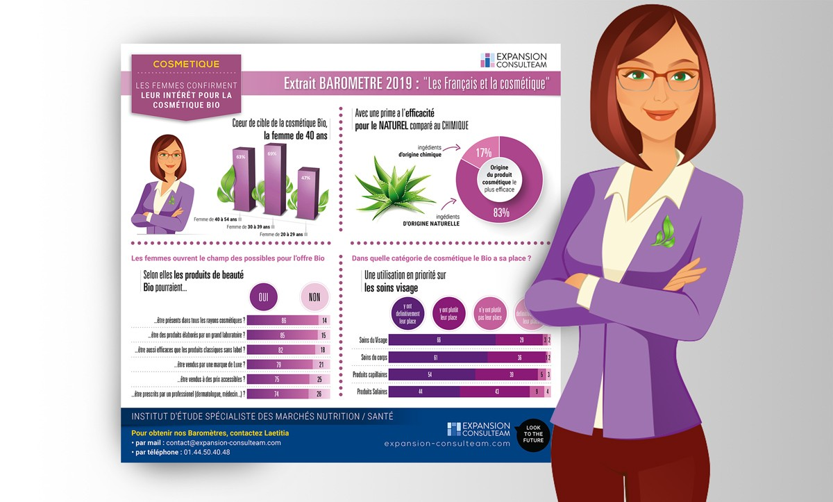 Infographie_Expansion_Consulteam_01
